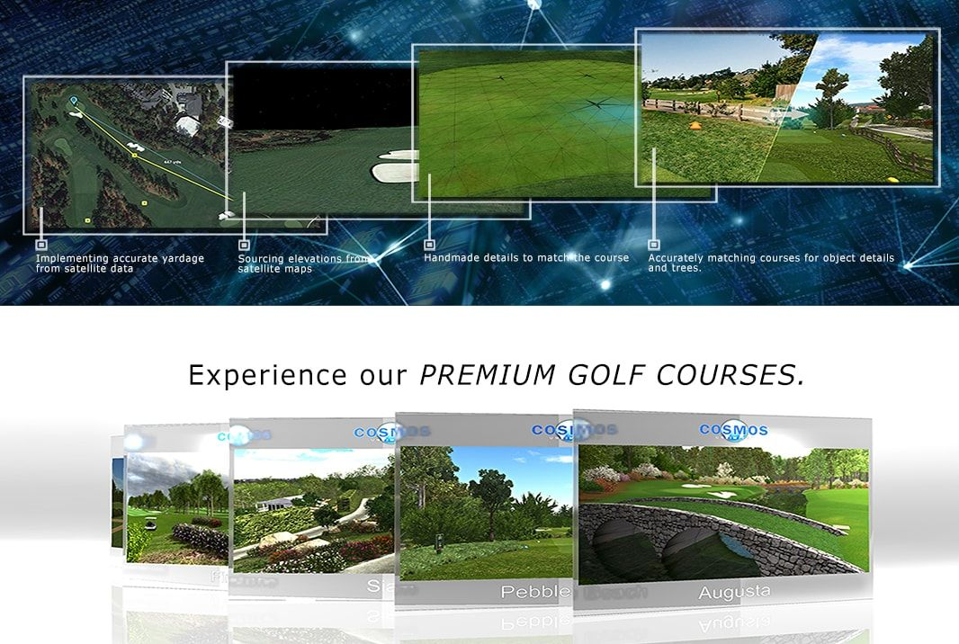 Golf courses with latest technology image